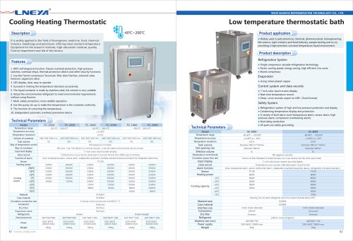 LNEYA-32-Thermostatic Bath