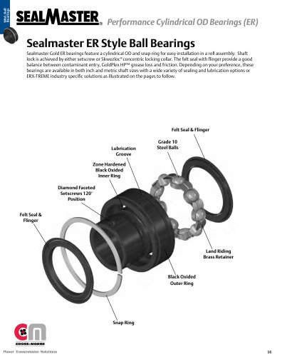 Sealmaster® ER Style Ball Bearings