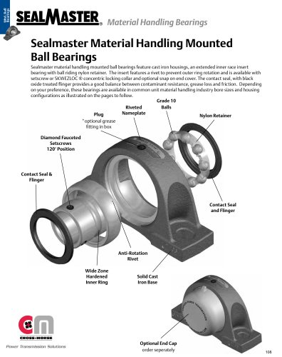 Sealmaster® Material Handling Mounted Ball Bearings