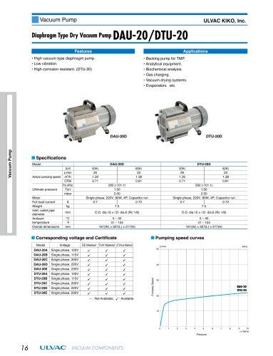 Diaphragm Type Dry Vacuum Pump DAU-20/DTU-20