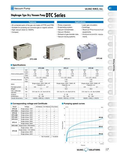 Diaphragm Type Dry Vacuum Pump DTC Series