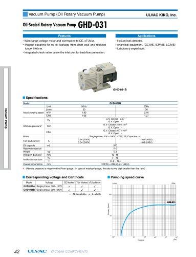 Oil-Sealed Rotary Vacuum Pump GHD-031