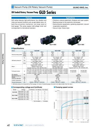 Oil-selaed Rotary Vacuum Pump GLD Series