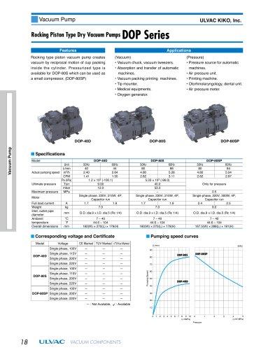 Rocking Piston Type Dry Vacuum Pumps DOP Series