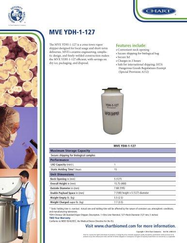 MVE YDH-1-127