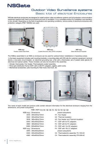 Basic kits of electrical Enclosures