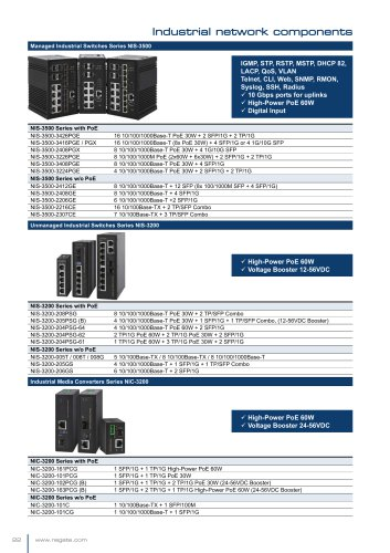 Industrial network components
