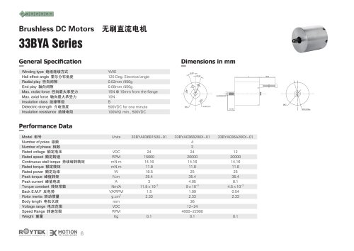 Brushless Motor/Three-phase/33BYA Series