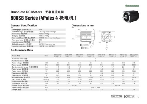 Brushless Motor/Three-phase/90BSB Series(4 Poles)