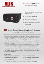 Single Wavelength Detector D2250