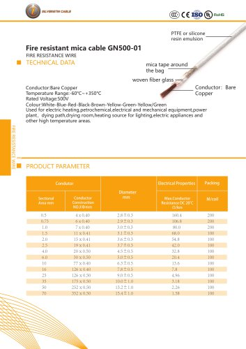 Fire resistant mica cable GN500-01