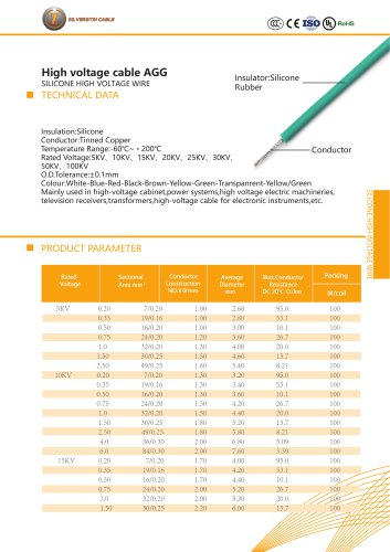 High voltage cable AGG