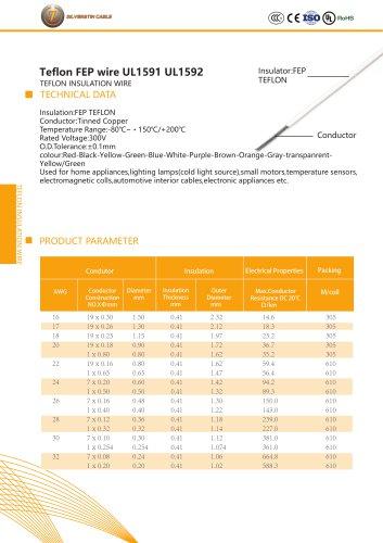 Teflon FEP wire UL1723