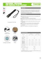BW7500A BW7500B portable light