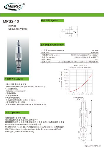 Differential relief valve MDRV-10 series