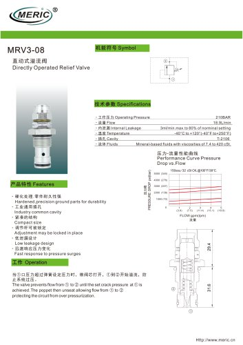 Direct-operated relief valve MRV3-8 series