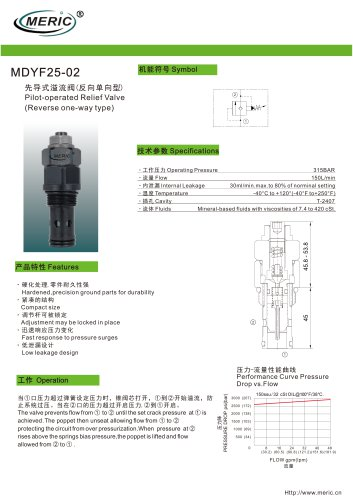 Pilot-operated relief valve MDYF25-02 series