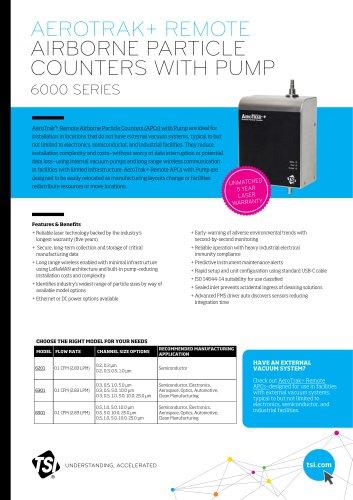 AeroTrak Plus Remote Airborne Particle Counters 6000 series