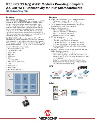MRF24WG0MA/MB Sell Sheet