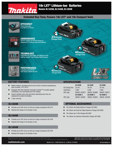 Makita BL1820B/BL1840B/BL1850B New