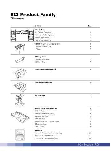 RCI catalogue