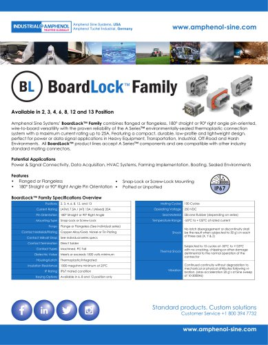 BoardLock™ Family