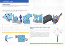 Simco Catalogue de Produit - 10