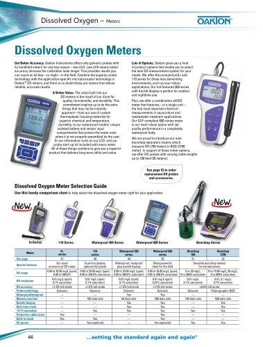 Dissolved Oxygen Handheld Meters