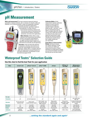 pH/Ion Testers