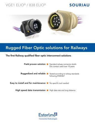 VGE1 Elio and  838 Elio - Rugged Fiber Optic solutions for Railways