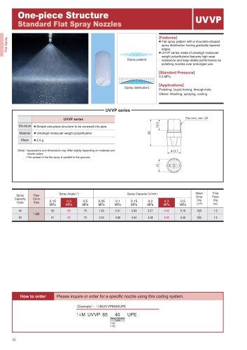 Standard flat spray nozzles UVVP