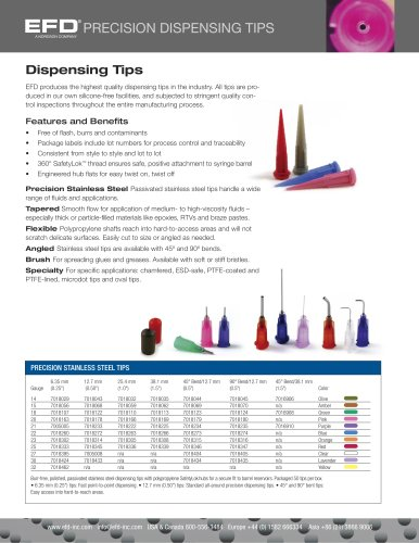 Dispensing Tips