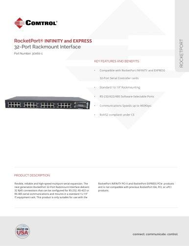 RocketPort ® 32-Port RJ45 Rack Mount Interface