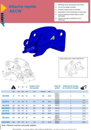 CW05 Mécanique ou Hydraulique