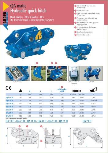 QA05 Mécanique