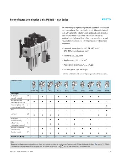 Pre-configured Combination Units MSB6N – Inch Series