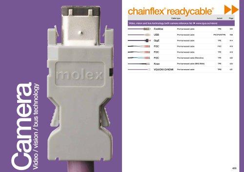 chainflex® Video, vision, bus