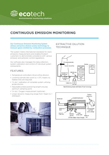 CEMS (Continuous Emission Monitoring System)