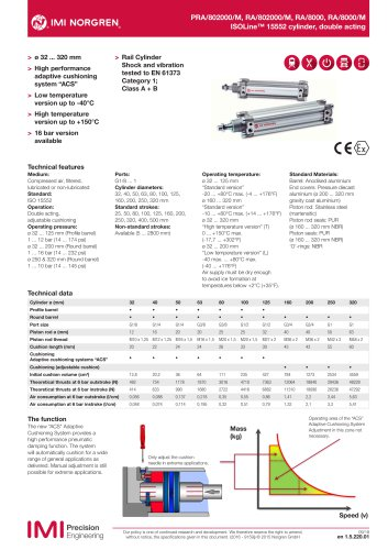 PRA/802000/M, RA/802000/M, RA/8000, RA/8000/M ISOLine™ 15552 cylinder, double acting