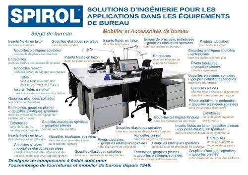 Applications dans les equipements de bureau