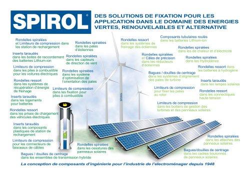 Applications d'energie alternatives