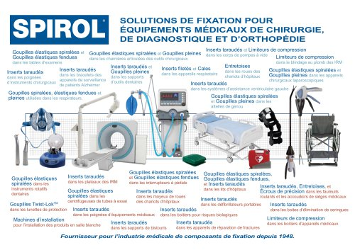 Applications de matériel médical
