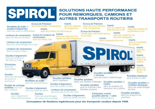 Applications pour Transports Routiers