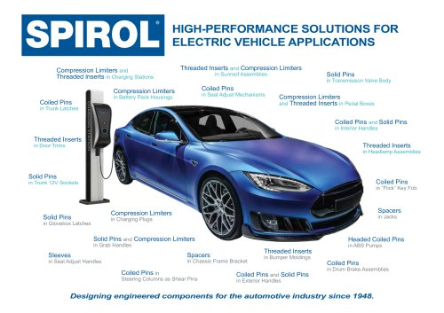 High-Performance Solutions for Electric Vehicle Applications