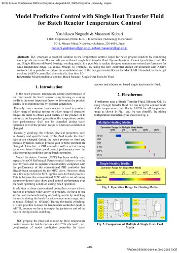 Application for Model Predictive Controller/AD-4826