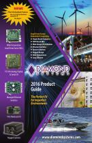 Diamond's Embedded