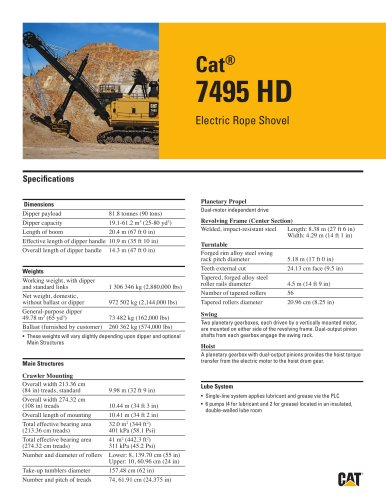 Electric Rope Shovels 7495 HD