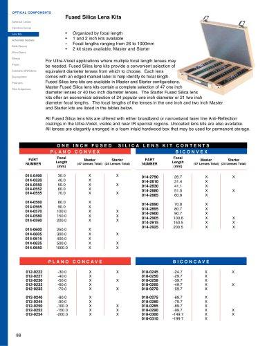 Fused Silica Lens Kits