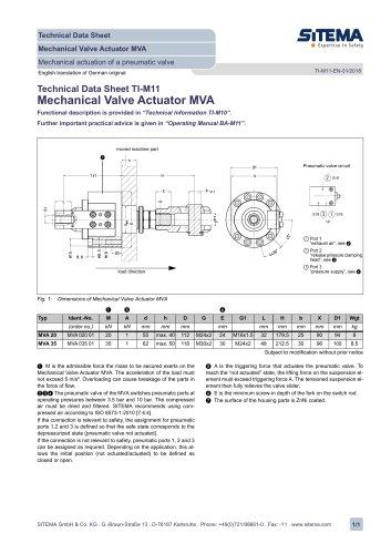 M11 Dimensions MVA