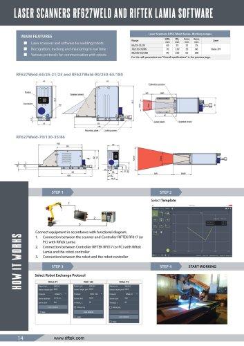 Laser scanners RF627 weld and riftek lamia software